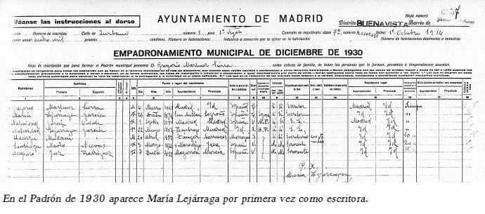 Padrón de 1930