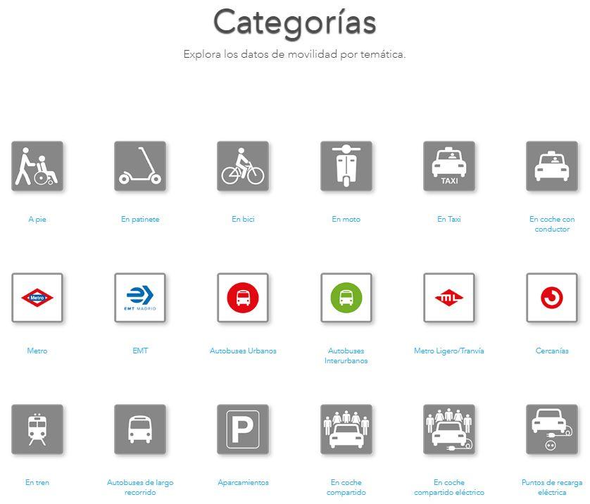 El Consorcio Regional De Transportes De Madrid Y Todo El Equipo